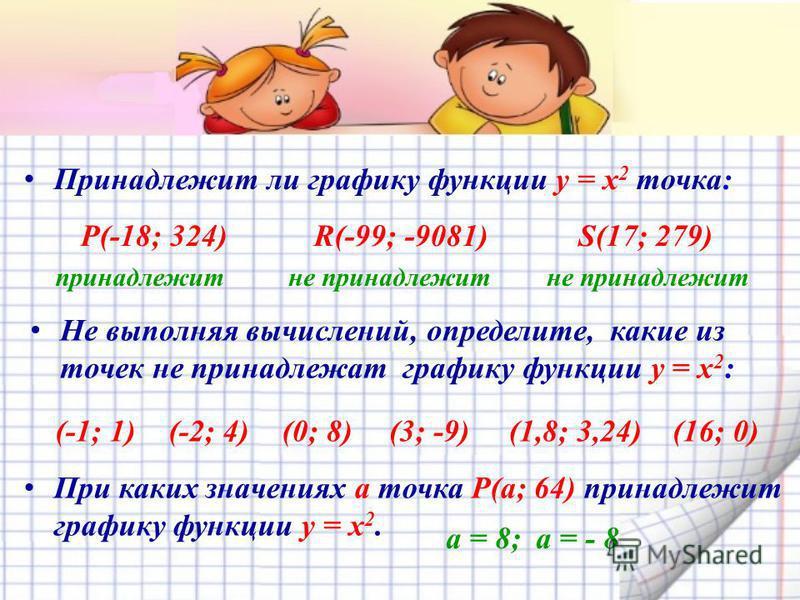 П ри каких значениях а точка Р(а; 64) принадлежит графику функции у = х 2. П ринадлежит ли графику функции у = х 2 точка: Н е выполняя вычислений, определите, какие из точек не принадлежат графику функции у = х 2 : P(-18; 324) R(-99; -9081) S(17; 279
