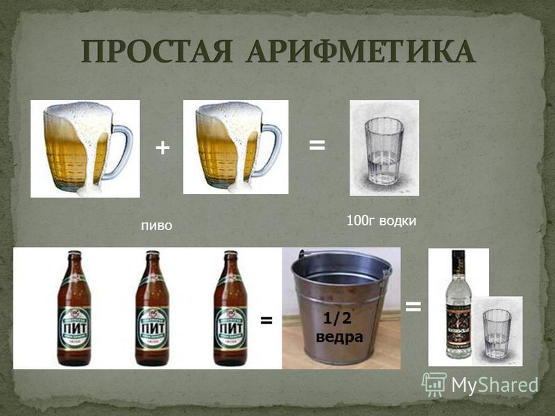 + = пиво 100 г водки + + = 1/2 ведра =