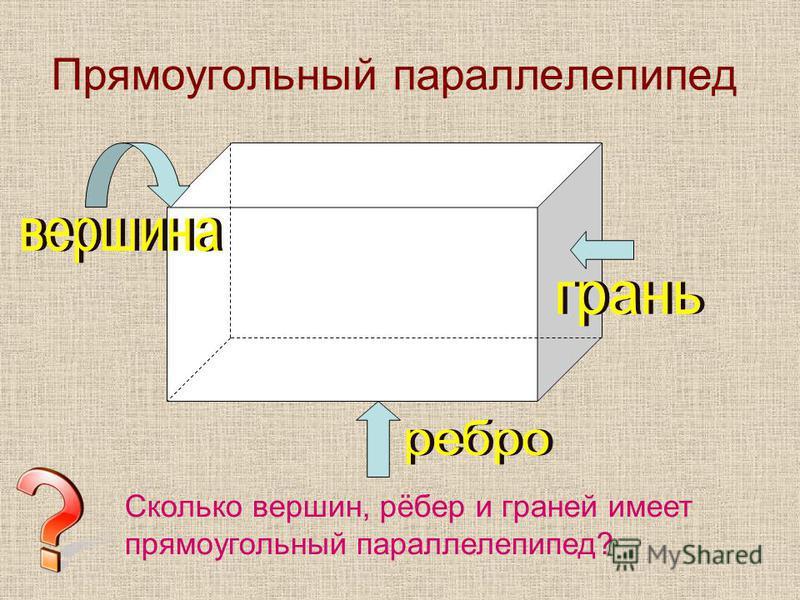 Прямоугольный параллелепипед Сколько вершин, рёбер и граней имеет прямоугольный параллелепипед?