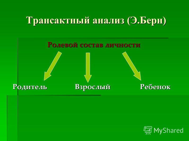 Трансактный анализ (Э.Берн) Ролевой состав личности Родитель Взрослый Ребенок Родитель Взрослый Ребенок
