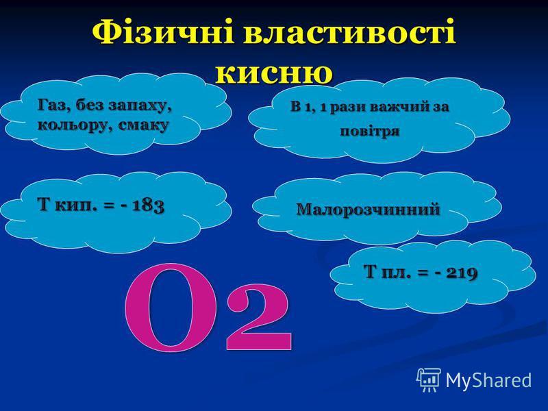 Фізичні властивості кисню