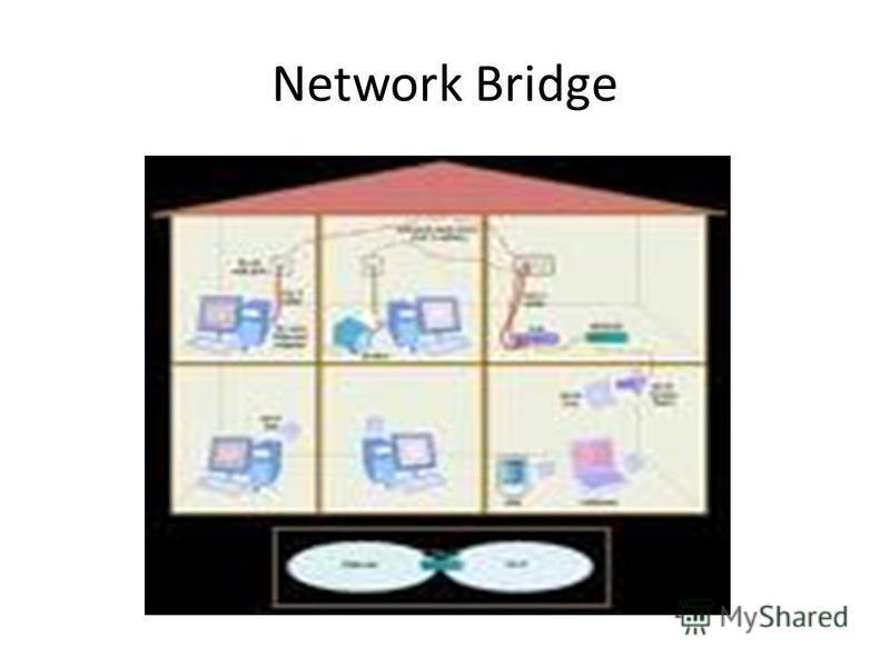 Network Bridge