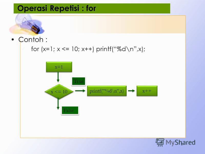Operasi Repetisi : for Contoh : for (x=1; x <= 10; x++) printf(%d\n,x); 8 x=1 x <= 10 printf(%d\n,x) x++ False True