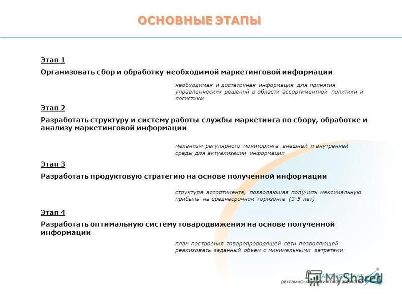 ОСНОВНЫЕ ЭТАПЫ Этап 1 Организовать сбор и обработку необходимой маркетинговой информации Этап 2 Разработать структуру и систему работы службы маркетинга по сбору, обработке и анализу маркетинговой информации Этап 3 Разработать продуктовую стратегию н