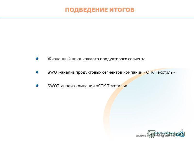 ПОДВЕДЕНИЕ ИТОГОВ Жизненный цикл каждого продуктового сегмента SWOT-анализ продуктовых сегментов компании «СТК Текстиль» SWOT-анализ компании «СТК Текстиль»
