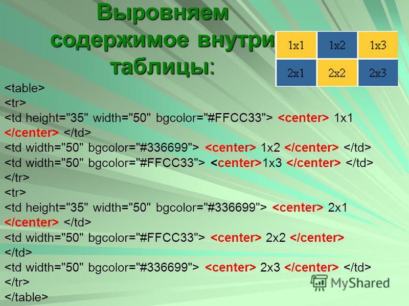 Выровняем содержимое внутри таблицы: 1x1 1x2 1x3 2x1 2x2 2x3