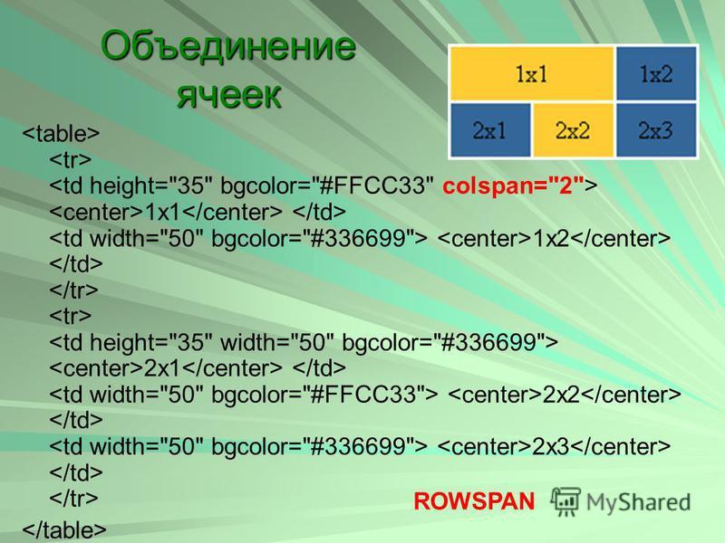 Объединение ячеек 1x1 1x2 2x1 2x2 2x3 ROWSPAN