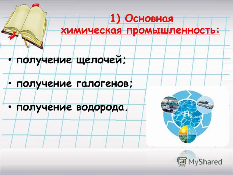 получение щелочей; получение галогенов; получение водорода. 1) Основная химическая промышленность: