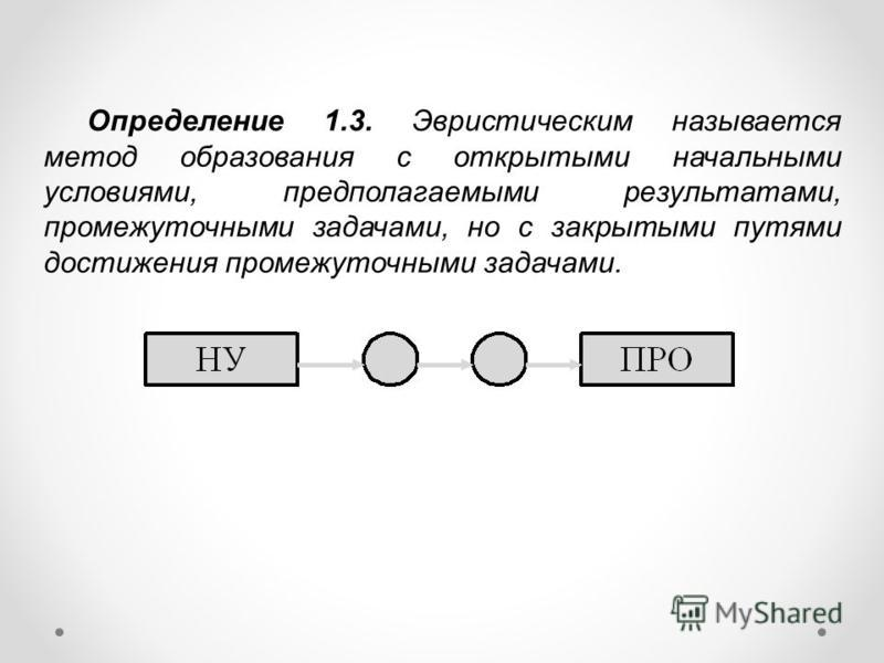 Определение 1.3. Эвристическим называется метод образования с открытыми начальными условиями, предполагаемыми результатами, промежуточными задачами, но с закрытыми путями достижения промежуточными задачами.