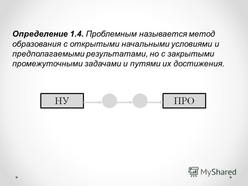 Определение 1.4. Проблемным называется метод образования с открытыми начальными условиями и предполагаемыми результатами, но с закрытыми промежуточными задачами и путями их достижения.