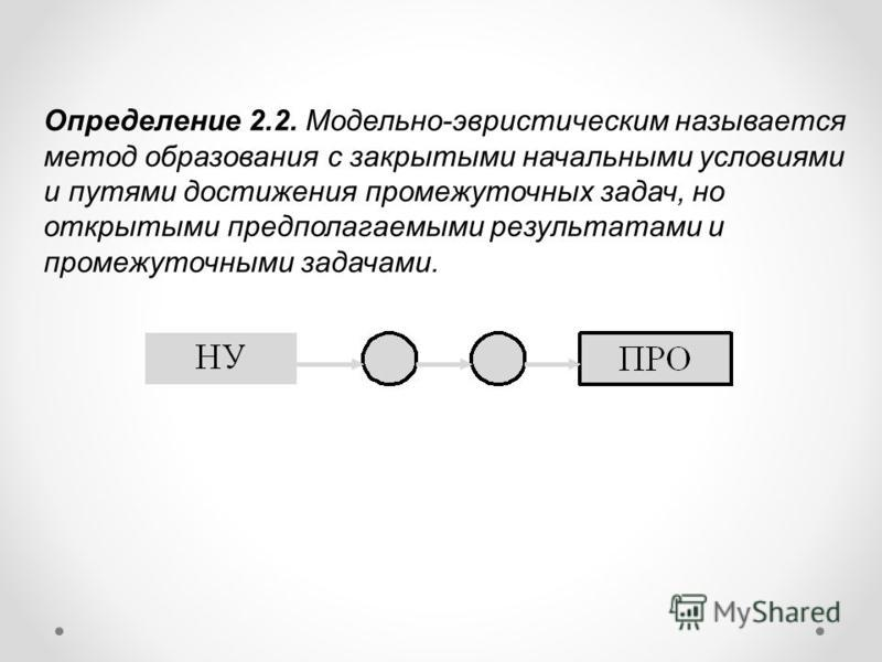 Определение 2.2. Модельно-эвристическим называется метод образования с закрытыми начальными условиями и путями достижения промежуточных задач, но открытыми предполагаемыми результатами и промежуточными задачами.
