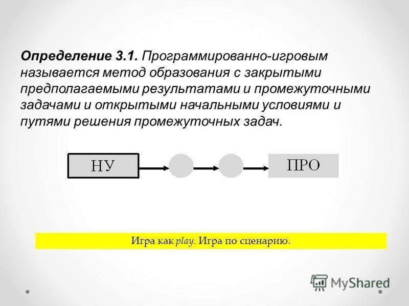 Определение 3.1. Программированно-игровым называется метод образования с закрытыми предполагаемыми результатами и промежуточными задачами и открытыми начальными условиями и путями решения промежуточных задач. Игра как play. Игра по сценарию.
