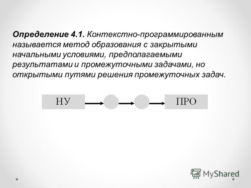 Определение 4.1. Контекстно-программированным называется метод образования с закрытыми начальными условиями, предполагаемыми результатами и промежуточными задачами, но открытыми путями решения промежуточных задач.
