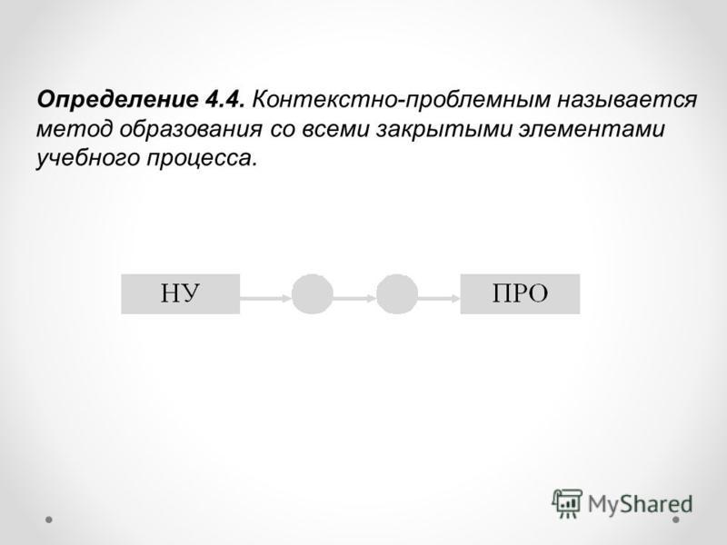 Определение 4.4. Контекстно-проблемным называется метод образования со всеми закрытыми элементами учебного процесса.
