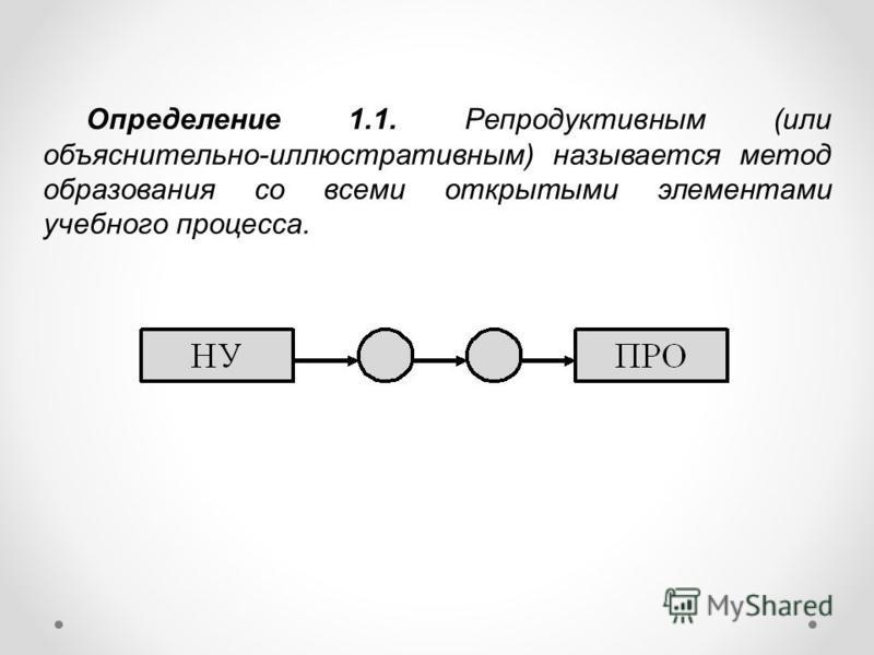 Определение 1.1. Репродуктивным (или объяснительно-иллюстративным) называется метод образования со всеми открытыми элементами учебного процесса.