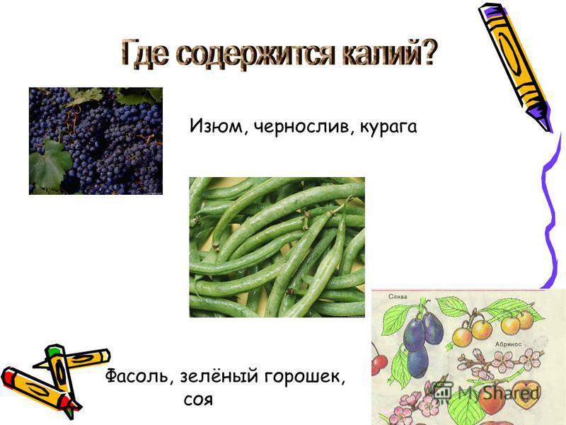 Изюм, чернослив, курага Фасоль, зелёный горошек, соя