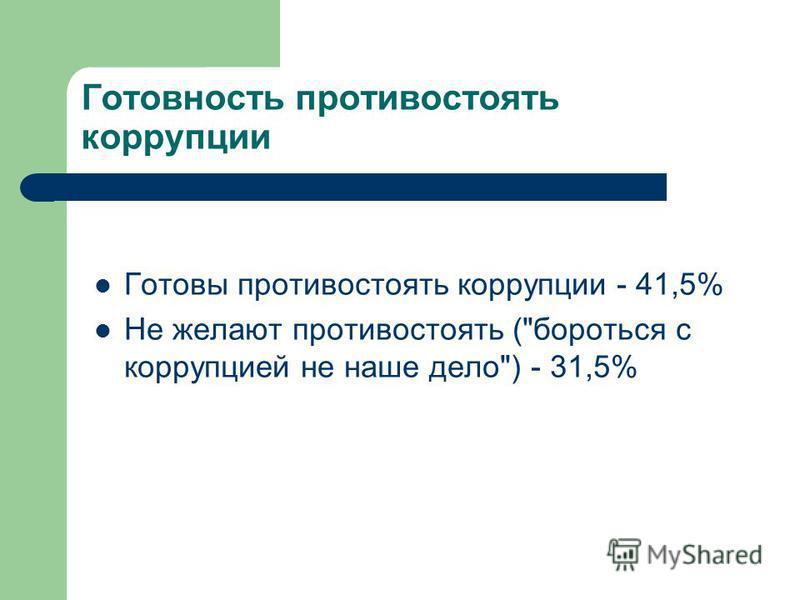Готовность противостоять коррупции Готовы противостоять коррупции - 41,5% Не желают противостоять (бороться с коррупцией не наше дело) - 31,5%