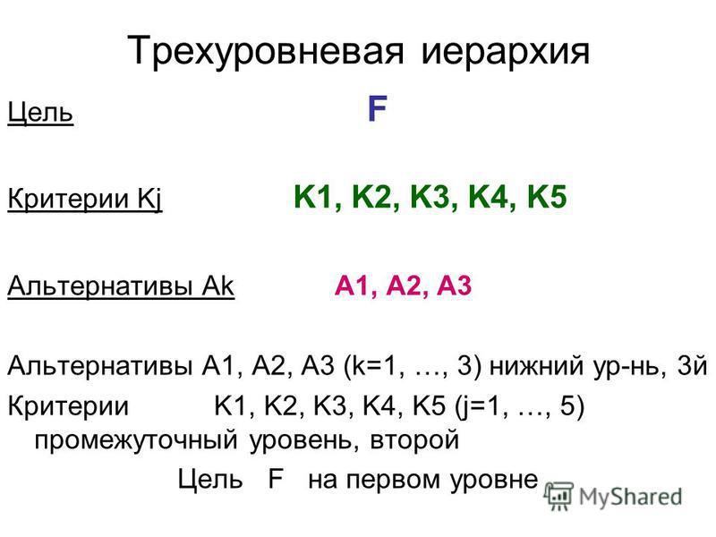 Трехуровневая иерархия Цель F Критерии Kj K1, K2, K3, K4, K5 Альтернативы Ak A1, A2, A3 Альтернативы A1, A2, A3 (k=1, …, 3) нижний ур-нь, 3 й Критерии K1, K2, K3, K4, K5 (j=1, …, 5) промежуточный уровень, второй Цель F на первом уровне