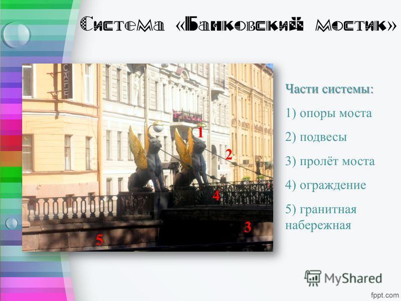 Части системы: 1) опоры моста 2) подвесы 3) пролёт моста 4) ограждение 5) гранитная набережная Система « Банковский мостик » 1 2 3 4 5