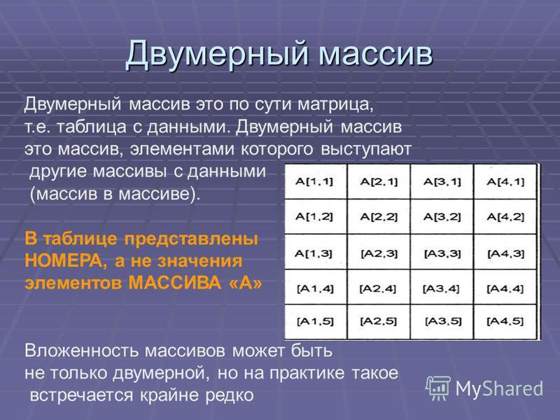 Двумерный массив Двумерный массив это по сути матрица, т.е. таблица с данными. Двумерный массив это массив, элементами которого выступают другие массивы с данными (массив в массиве). В таблице представлены НОМЕРА, а не значения элементов МАССИВА «А»