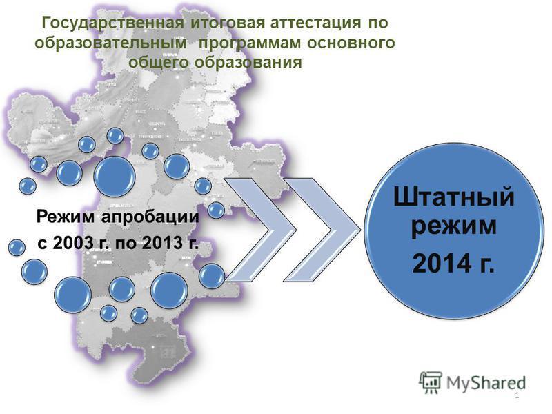 Режим апробации с 2003 г. по 2013 г. Штатный режим 2014 г. 1 Государственная итоговая аттестация по образовательным программам основного общего образования