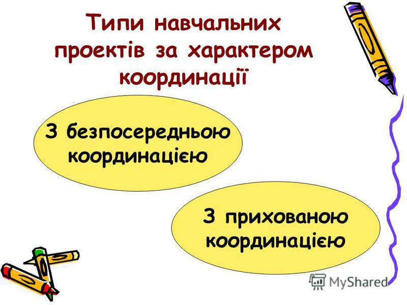 Типи навчальних проектів за характером координації З прихованою координацією З безпосередньою координацією