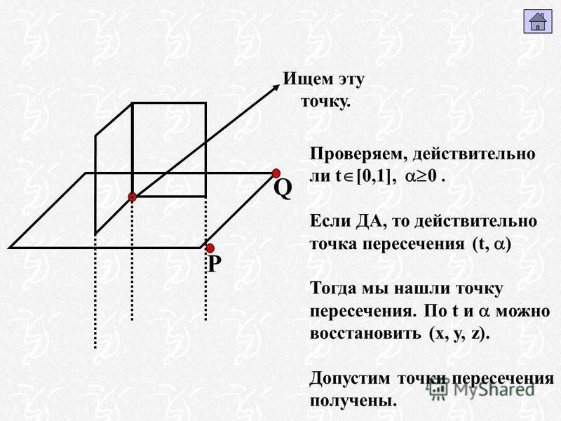 Ищем эту точку. P Q Проверяем, действительно ли t [0,1], 0. Если ДА, то действительно точка пересечения (t, ) Тогда мы нашли точку пересечения. По t и можно восстановить (x, y, z). Допустим точки пересечения получены.