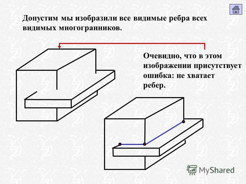 Допустим мы изобразили все видимые ребра всех видимых многогранников. Очевидно, что в этом изображении присутствует ошибка: не хватает ребер.