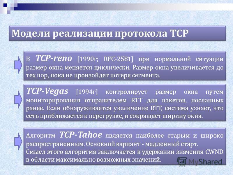Модели реализации протокола TCP В TCP-reno [1990 г; RFC-2581] при нормальной ситуации размер окна меняется циклически. Размер окна увеличивается до тех пор, пока не произойдет потеря сегмента. TCP-Vegas [1994 г] контролирует размер окна путем монитор