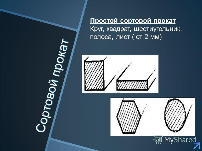 Сортовой прокат Простой сортовой прокат – Круг, квадрат, шестиугольник, полоса, лист ( от 2 мм)
