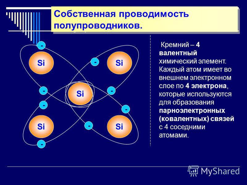 Si - - - -- - - - Кремний – 4 валентный химический элемент. Каждый атом имеет во внешнем электронном слое по 4 электрона, которые используются для образования парно электронных (ковалентных) связей с 4 соседними атомами. Собственная проводимость полу