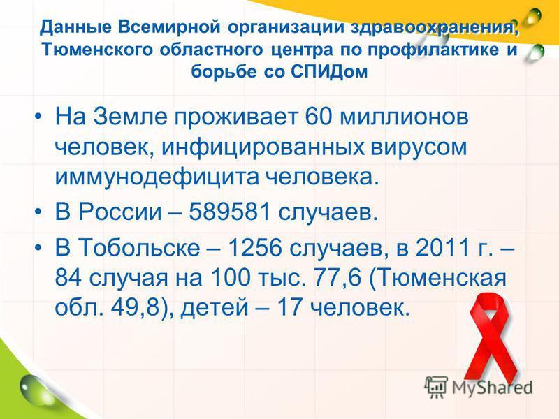 Данные Всемирной организации здравоохранения, Тюменского областного центра по профилактике и борьбе со СПИДом На Земле проживает 60 миллионов человек, инфицированных вирусом иммунодефицита человека. В России – 589581 случаев. В Тобольске – 1256 случа