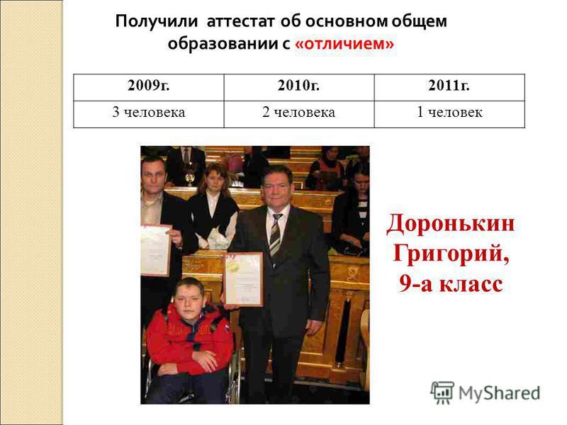 2009 г.2010 г.2011 г. 3 человека 2 человека 1 человек Получили аттестат об основном общем образовании с «отличием» Доронькин Григорий, 9-а класс