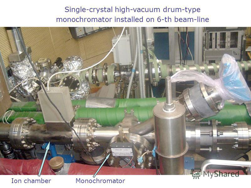 Single-crystal high-vacuum drum-type monochromator installed on 6-th beam-line Ion chamberMonochromator