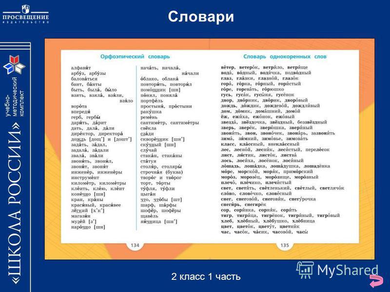 учебно- методический комплект Словари 2 класс 1 часть