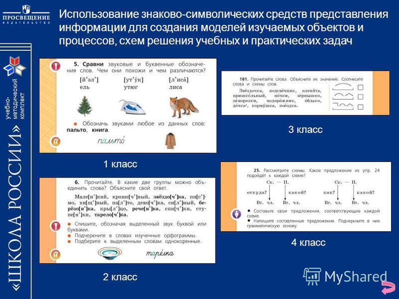 учебно- методический комплект Использование знаково-символических средств представления информации для создания моделей изучаемых объектов и процессов, схем решения учебных и практических задач 1 класс 2 класс 4 класс 3 класс