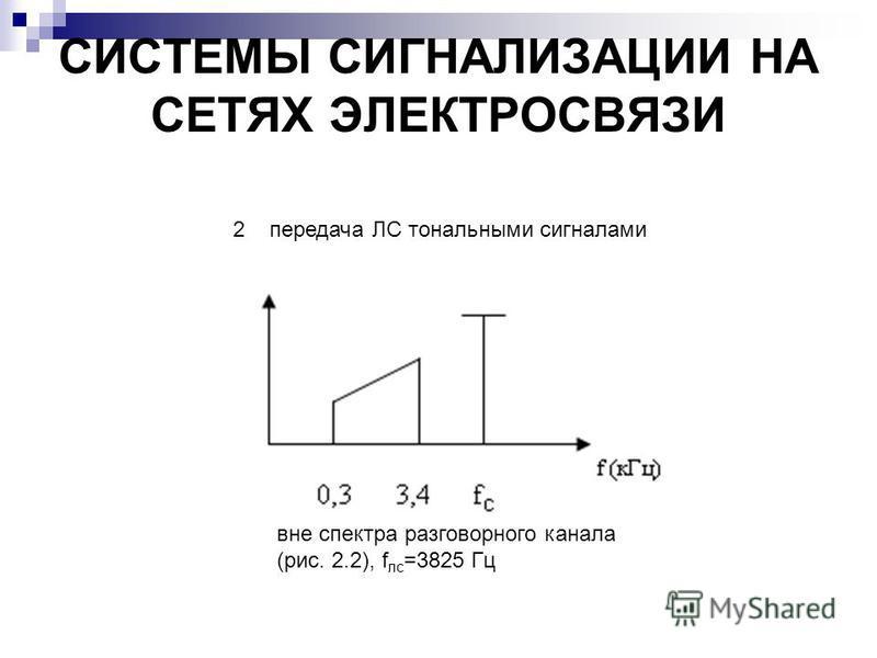 СИСТЕМЫ СИГНАЛИЗАЦИИ НА СЕТЯХ ЭЛЕКТРОСВЯЗИ 2 передача ЛС тональными сигналами вне спектра разговорного канала (рис. 2.2), f лc =3825 Гц