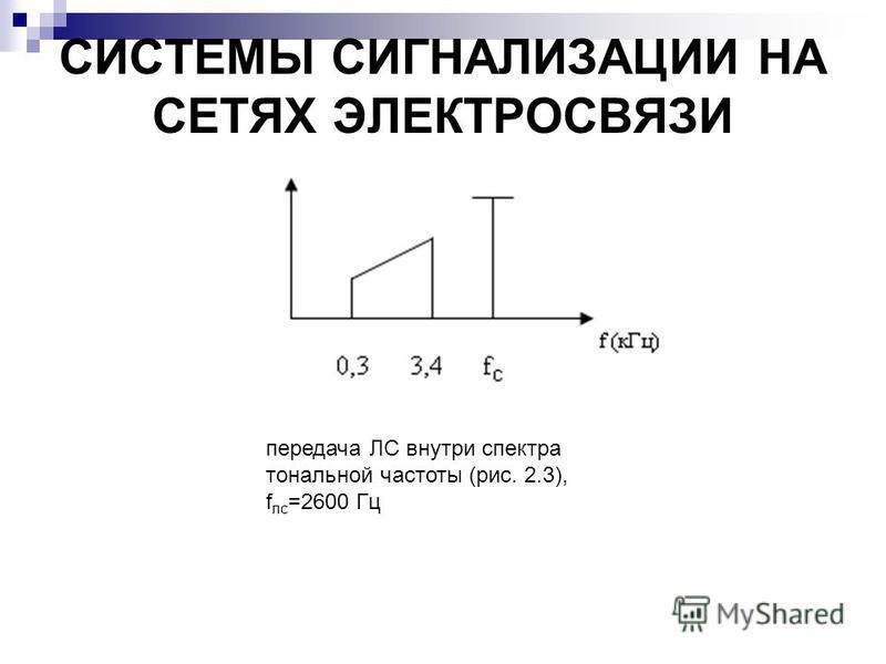 СИСТЕМЫ СИГНАЛИЗАЦИИ НА СЕТЯХ ЭЛЕКТРОСВЯЗИ передача ЛС внутри спектра тональной частоты (рис. 2.3), f лc =2600 Гц