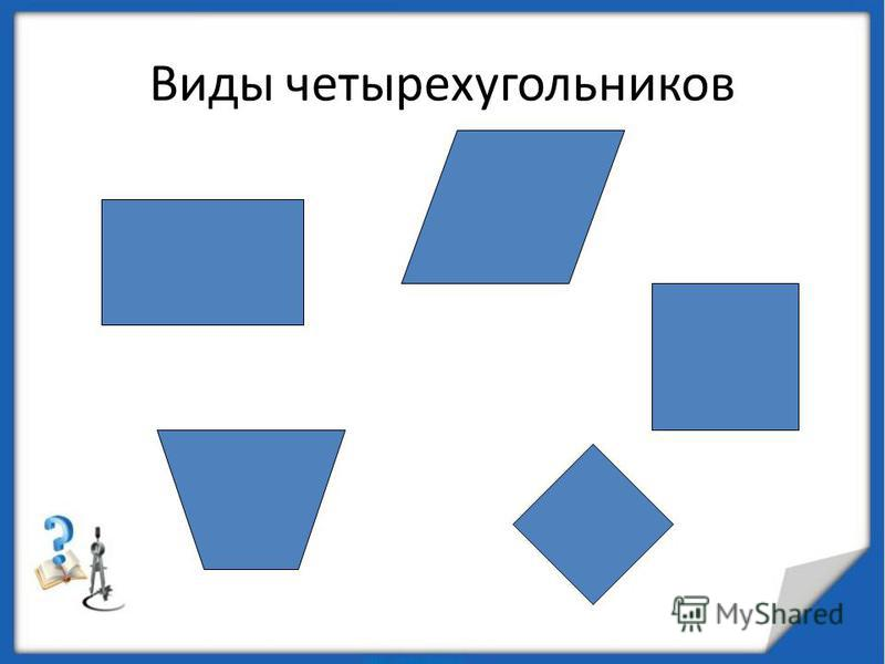 Виды четырехугольников