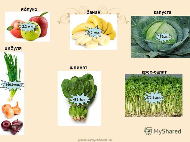 банан 0.5 мкг. капуста 76мкг яблуко 2.2 мкг цибуля 166.9мкг. крес-салат 173.6мкг. шпинат 482.9мкг
