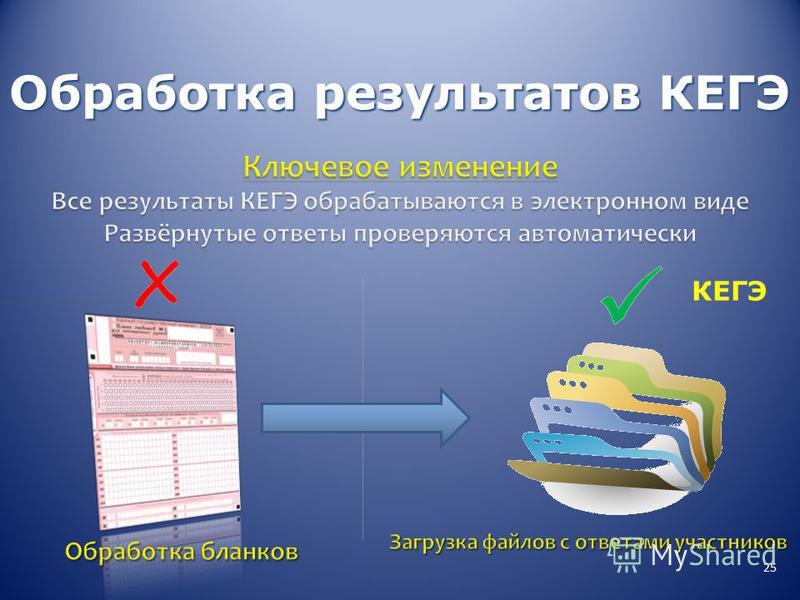 Обработка результатов КЕГЭ 25 КЕГЭ