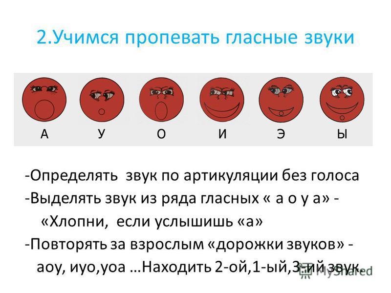 2. Учимся пропивать гласные звуки -Определять звук по артикуляции без голоса -Выделять звук из ряда гласных « а о у а» - «Хлопни, если услышишь «а» -Повторять за взрослым «дорожки звуков» - аоу, иуо,ура …Находить 2-ой,1-ый,3-ий звук.