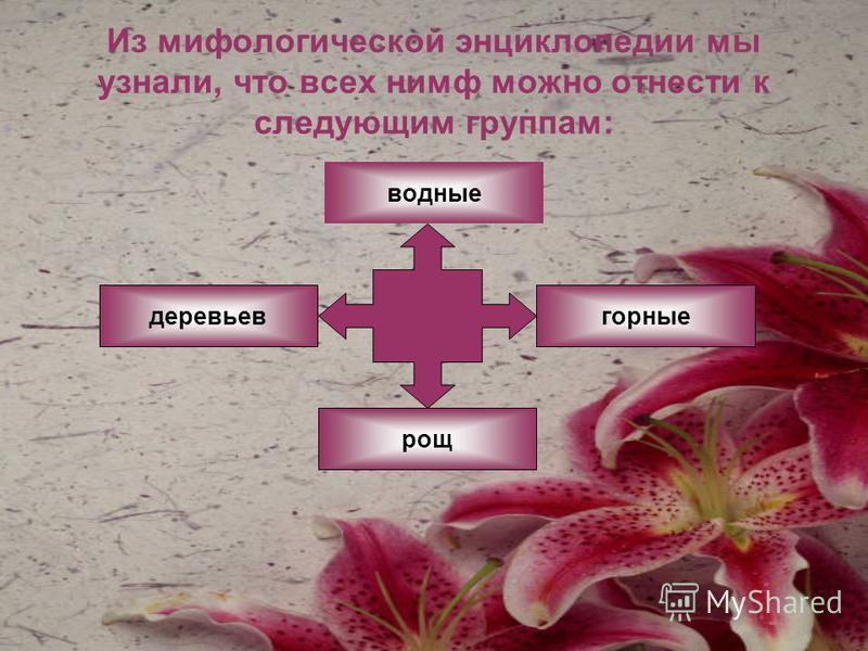 Из мифологической энциклопедии мы узнали, что всех нимф можно отнести к следующим группам: водные деревьев рощ горные
