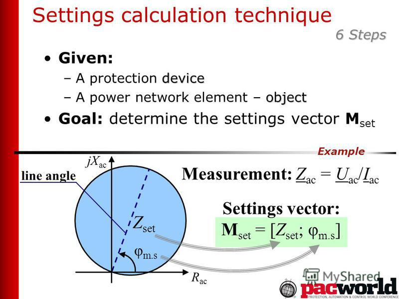 Given: device –A protection device object –A power network element – object Goal: determine the settings vector M set Example Measurement: Z ac = U ac /I ac Settings vector: M set = [Z set ; φ m.s ] φ m.s Z set line angle jX ac R ac Settings calculat