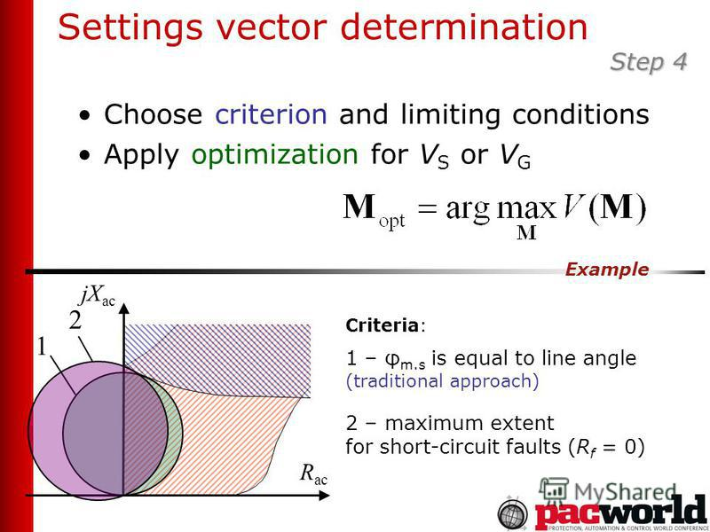 Settings vector determination Choose criterion and limiting conditions Apply optimization for V S or V G Example 1 – φ m.s is equal to line angle (traditional approach) 2 – maximum extent for short-circuit faults (R f = 0) 1 2 jX ac R ac Step 4 Crite