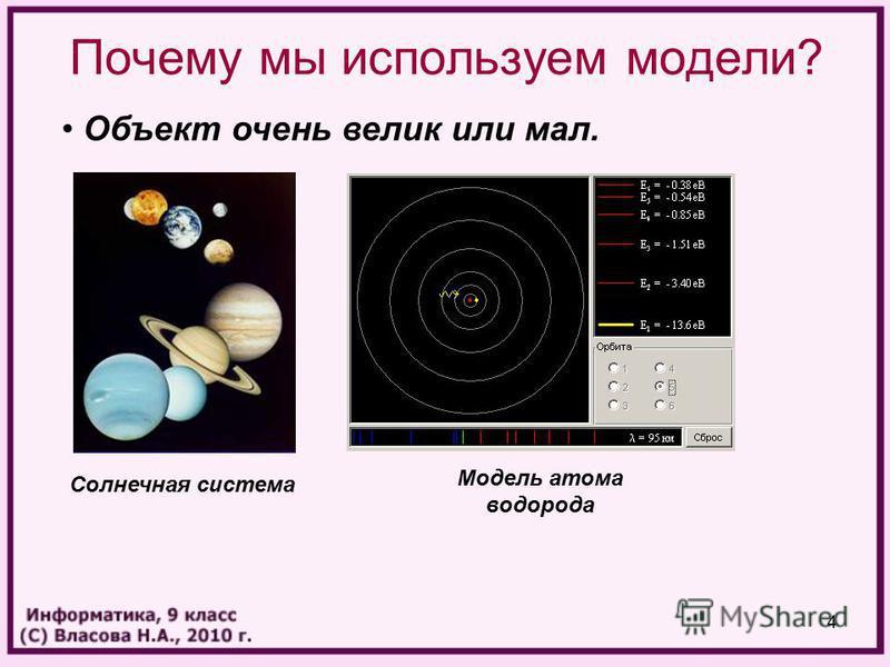 4 Почему мы используем модели? Объект очень велик или мал. Солнечная система Модель атома водорода