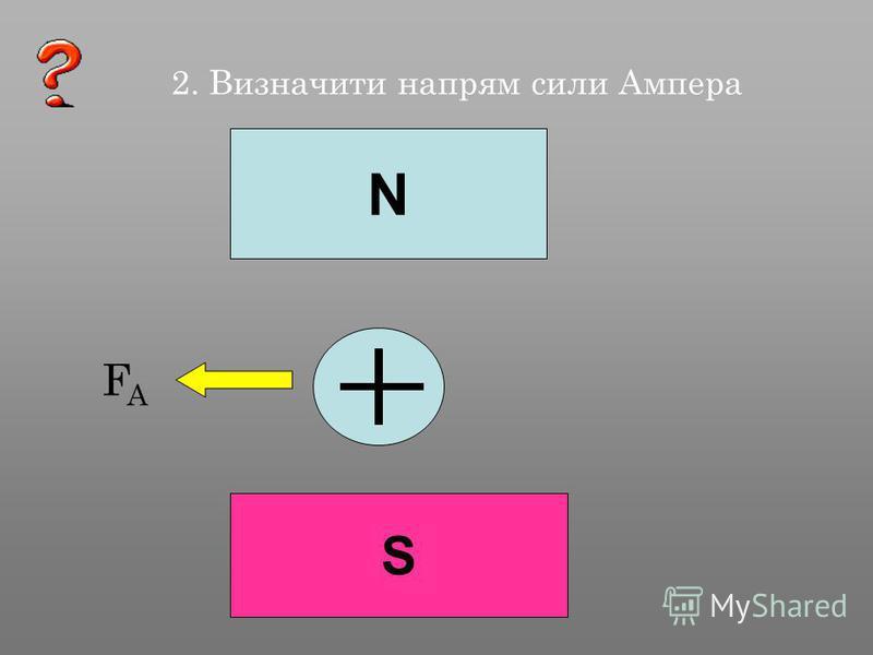 2. Визначити напрям сили Ампера N S FAFA