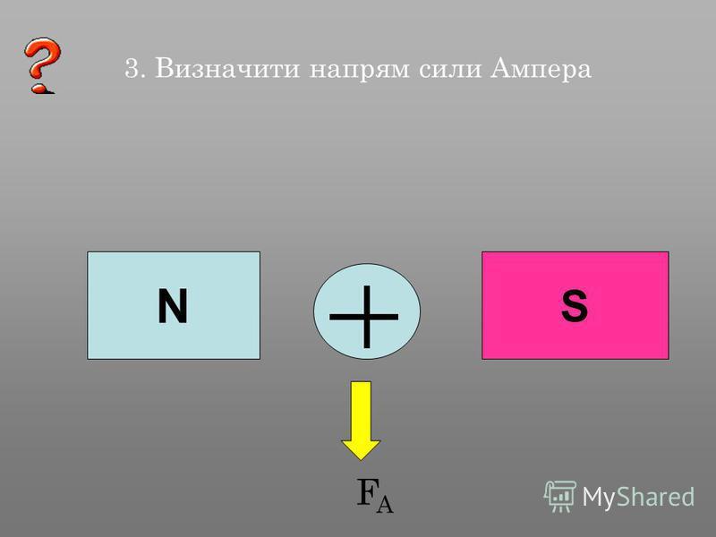 3. Визначити напрям сили Ампера N S F A