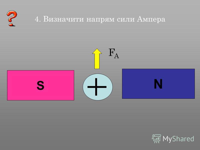 4. Визначити напрям сили Ампера N S FAFA