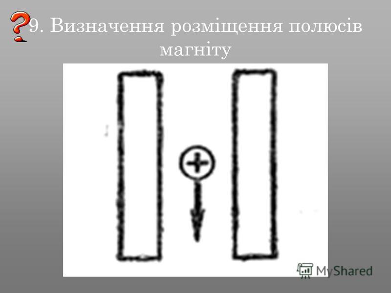 9. Визначення розміщення полюсів магніту
